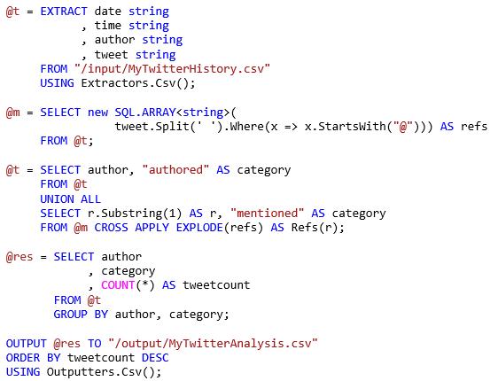 U-SQL Sample